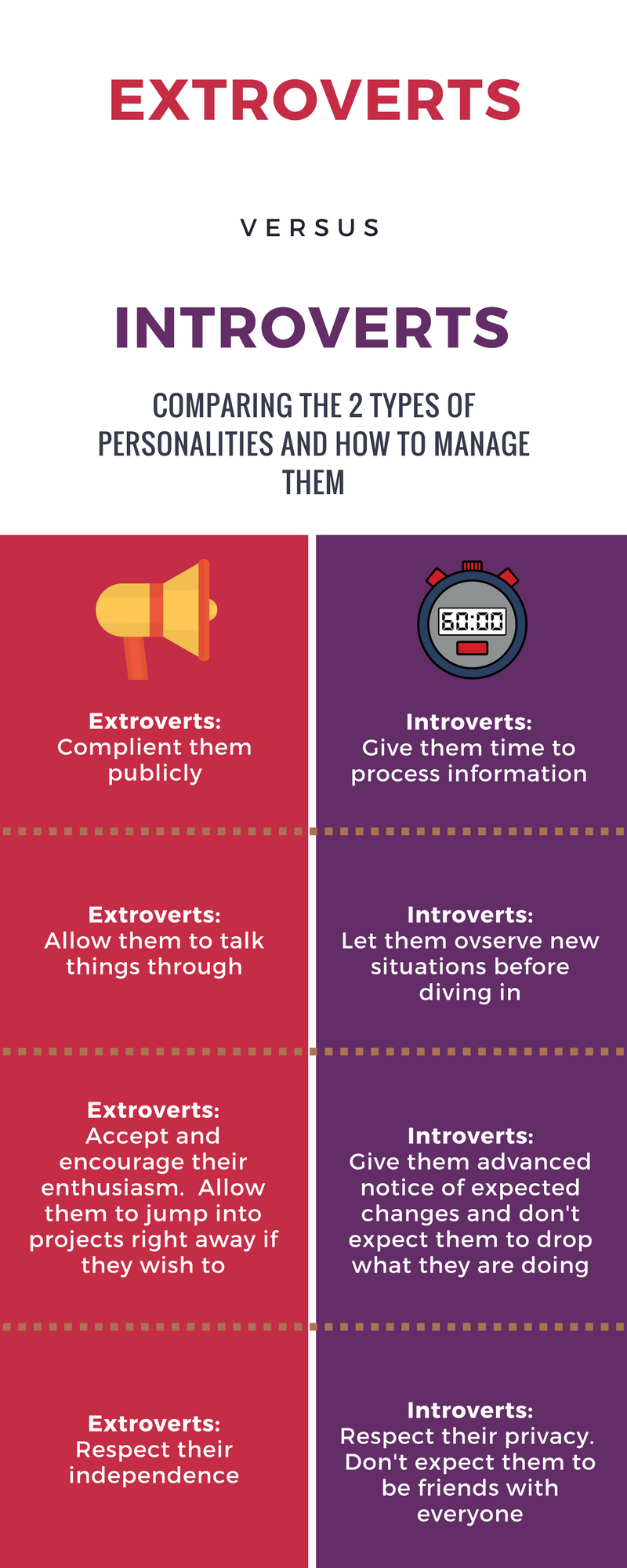 Extroverts and Introverts: Differences in Work Style and ...